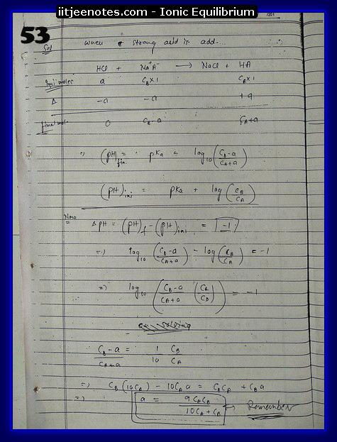 ionic equilibrium chemistry5