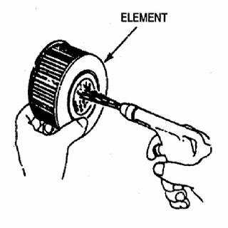 Kapan Filter Udara (Air Filter) Sebaiknya Diganti?