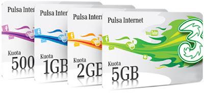 Cara Cek Kuota Internet 3