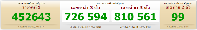 Thai Lottery Reside Result These days For 01-10-2018