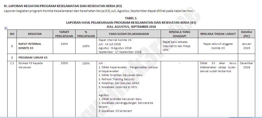 Contoh Laporan Triwulan K3rs Infok3rs Id