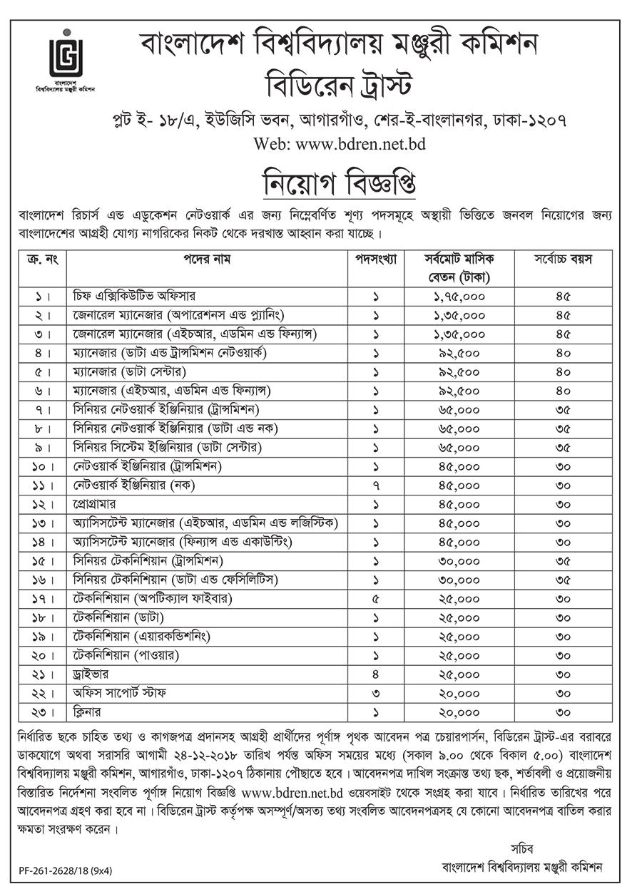 Bangladesh Research and Education Network (BDREN) Job Circular 2018