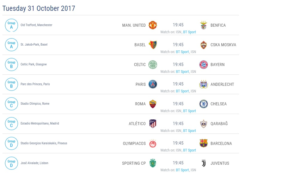 11+ Uefa Champions League Standings 2017