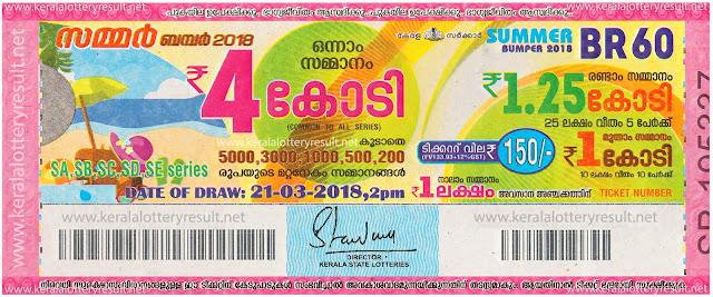 kerala next bumper, Kerala  21.03.2018 Summer Bumper BR 60 Prize Structure keralalotteryresult.net