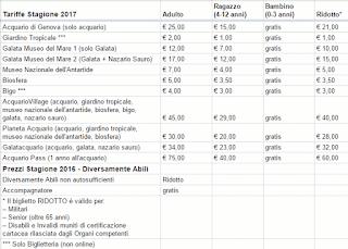 Tariffe Acquario di Genova 2017