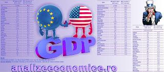 Cum arată PIB-ul la nivel statelor UE și al statelor componente ale SUA