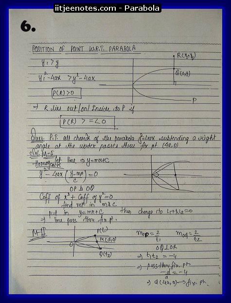parabola notes6