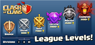 Cara Menambah Jumlah Trophy Saat Bermain Clash of Clans