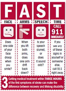 Metode FAST untuk mendeteksi tanda dan gejala stroke