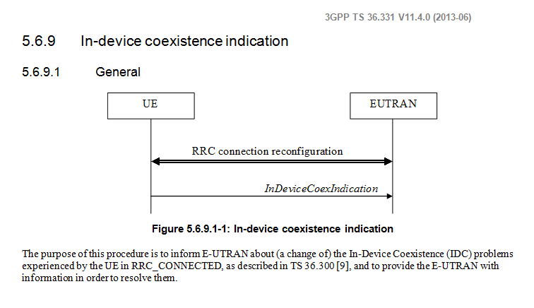 The 3G4G Blog: New RRC message in Rel-11: In-device