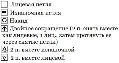 vyazanie spicami ajurnogo uzora dlya nachinayuschih opisanie