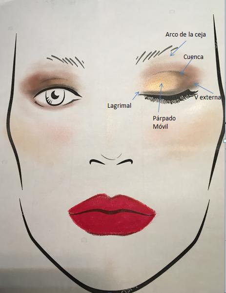 https://mediasytintas.blogspot.com/2018/11/maquillaje-perfecto-para-las-fiestas.html