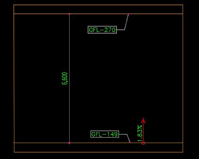 Teknik Sipil Vs Arsitektur - Dua Penopang Utama Proyek Konstruksi