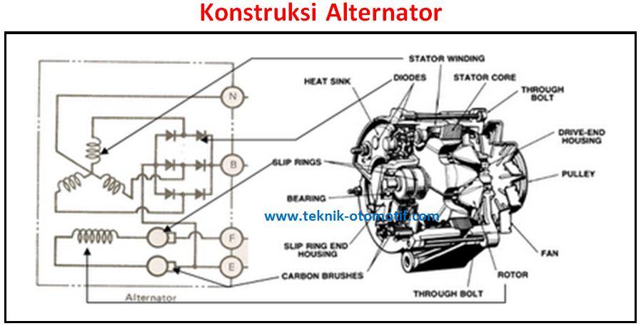 Prinsip Kerja Alternator Teknik Otomotif Com