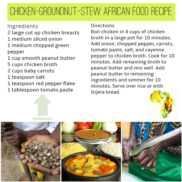 Chicken Ground Nut Stew
