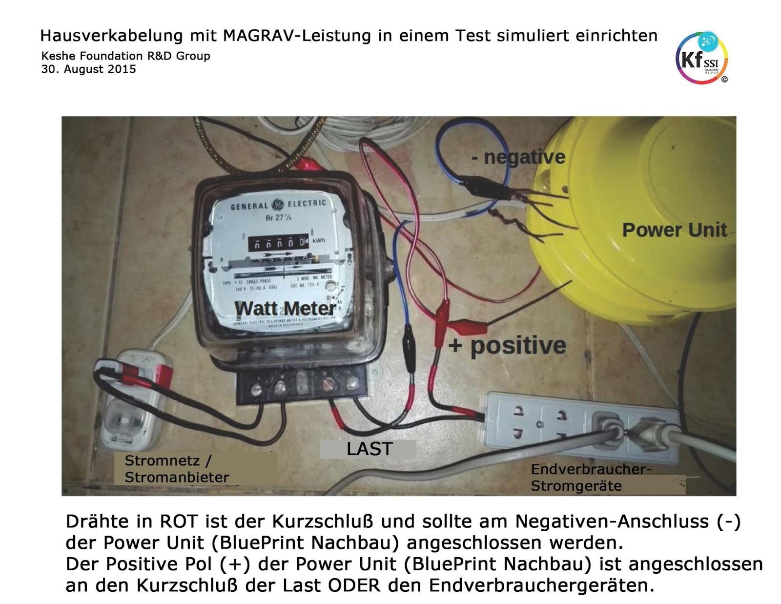 Charmant Indische Hausverkabelung Bilder - Elektrische Schaltplan ...