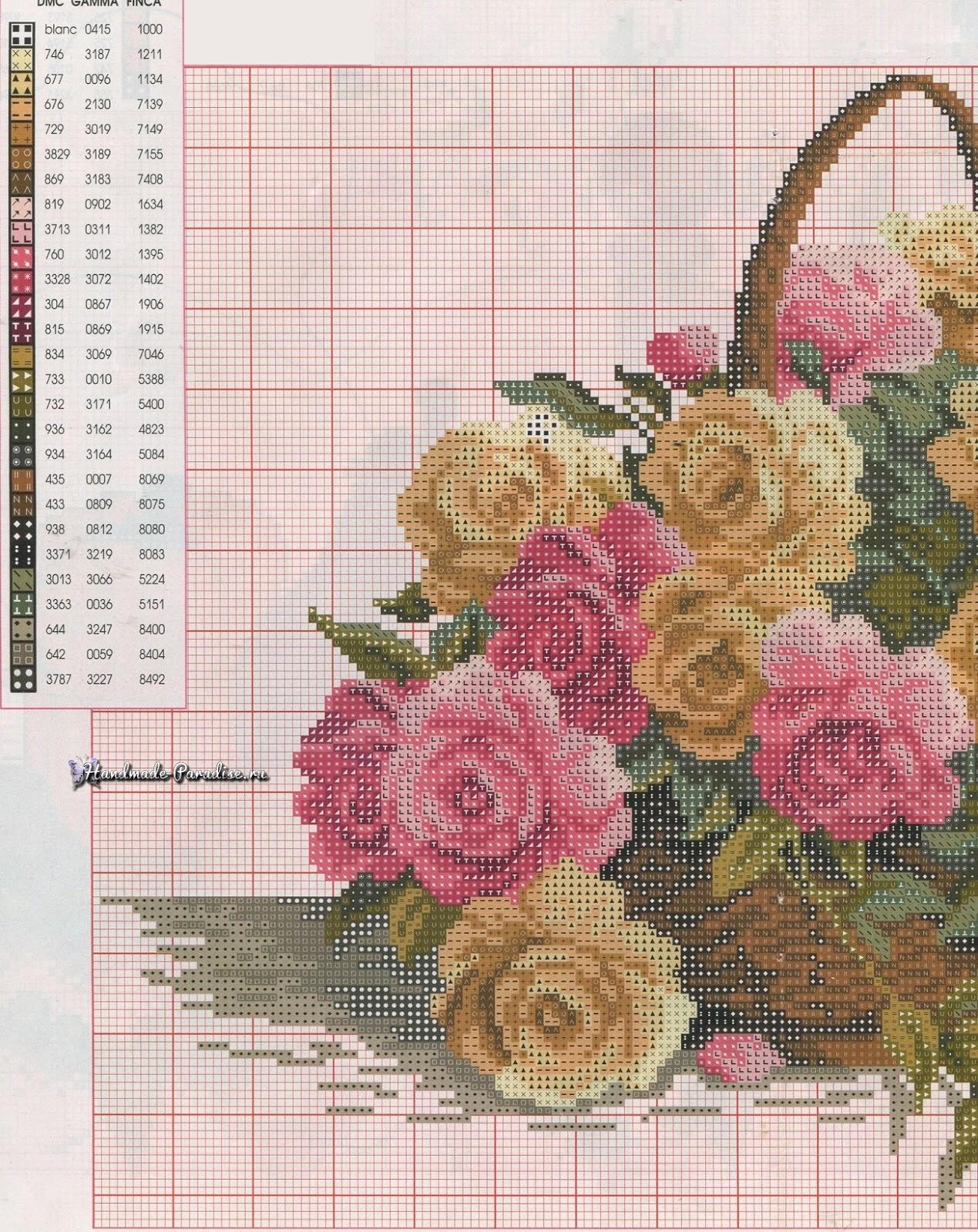 Вышивка крестом.схемы розы