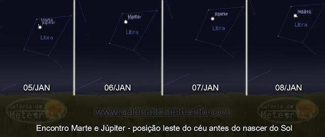 Encontro Marte e Júpiter - janeiro de 2018