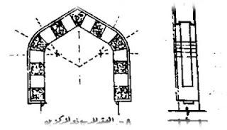 انواع العقود   عماره اسلاميه 8