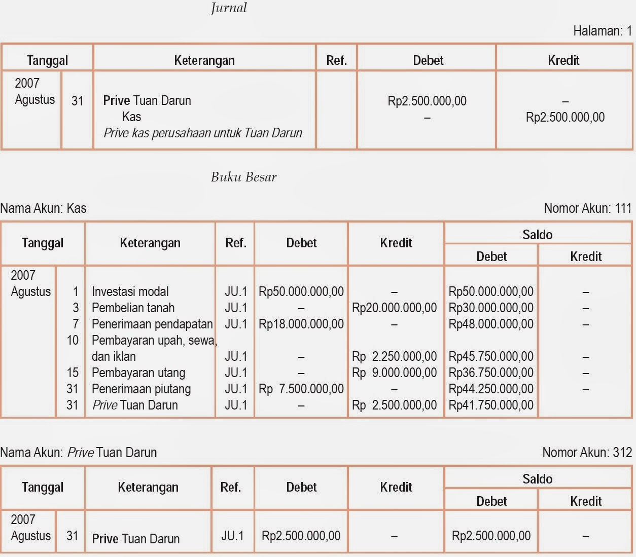 Contoh Worksheet Perusahaan Dagang Printable Worksheets And Activities For Teachers Parents Tutors And Homeschool Families
