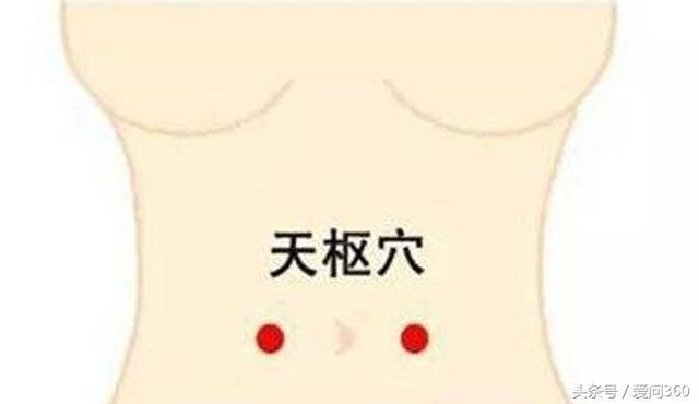 這幾個穴位對胃病和慢性胃病有幫助,胃部不舒服就多按按!