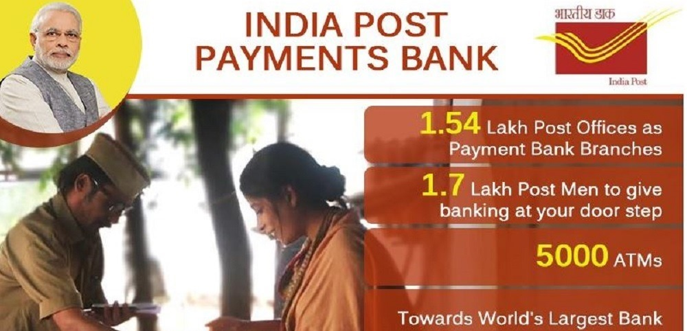 Image result for India Post Payment Bank