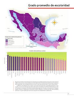 Apoyo Primaria Atlas de México 4to Grado Bloque II Lección 12 Grado promedio de escolaridad