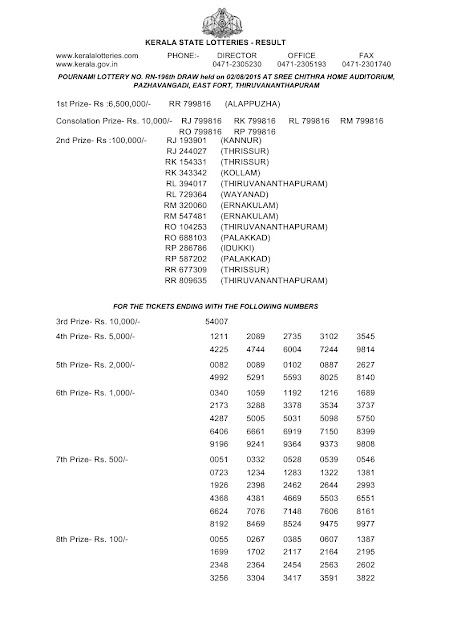 Official Kerala lottery Result_ Pournami_RN-196_Part 01