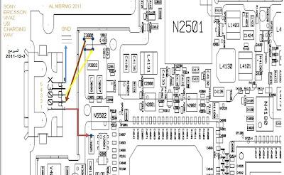 All latest hardware solution: Sony Ericsson vivaz u5i
