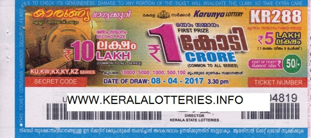 Kerala lottery result_Karunya_KR-68