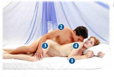 tư thế quan hệ tình dục 2