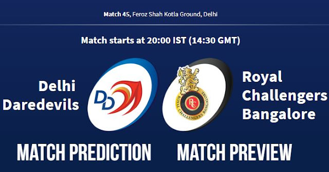 IPL 2018 Match 45 DD vs RCB Match Prediction, Preview and Head to Head: Who Will Win?