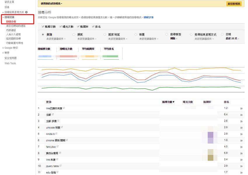 google-search-console-seo-keyword-2.jpg-如何查詢自己網站的 SEO 熱門關鍵字﹍Google  網站管理員 Search Console