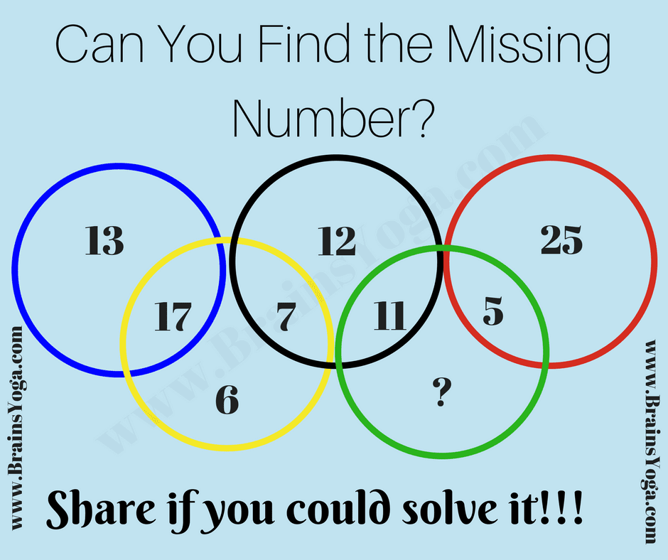 Olympic Rings Math Brain Teaser For Kids With Answer Puzzles Riddles Brainteasers