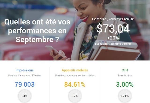 زيادة أرباح جوجل أدسنس