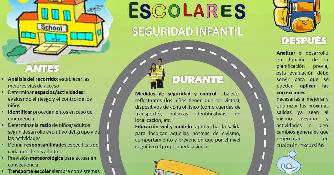 Blog de la asociaci n nacional de seguridad infantil for Normas de comportamiento en el restaurante escolar