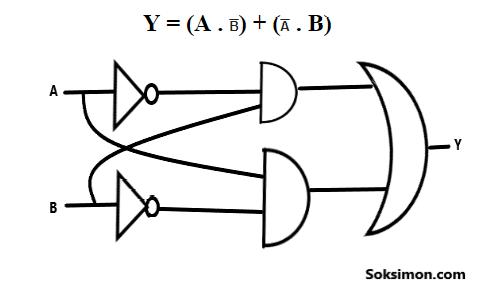 Contoh soal gerbang logika 2 variabel