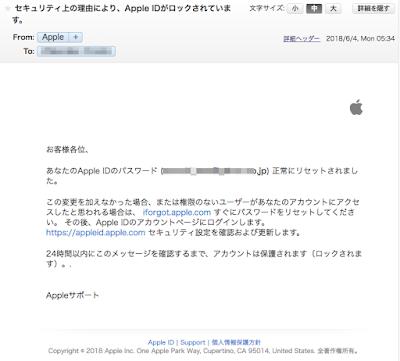 Appleのメールとそっくりなフィッシングメールの文面