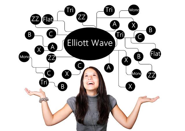 สอนElliottwave | เรียนElliott Wave | ทฤษฎีElliott Wave