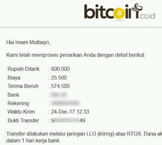 Cara mencairkan uang dari wallet bitcoin.co.id