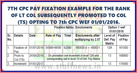 7th-cpc-pay-fixation-example-11