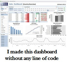 Excel 2010 Dashboard