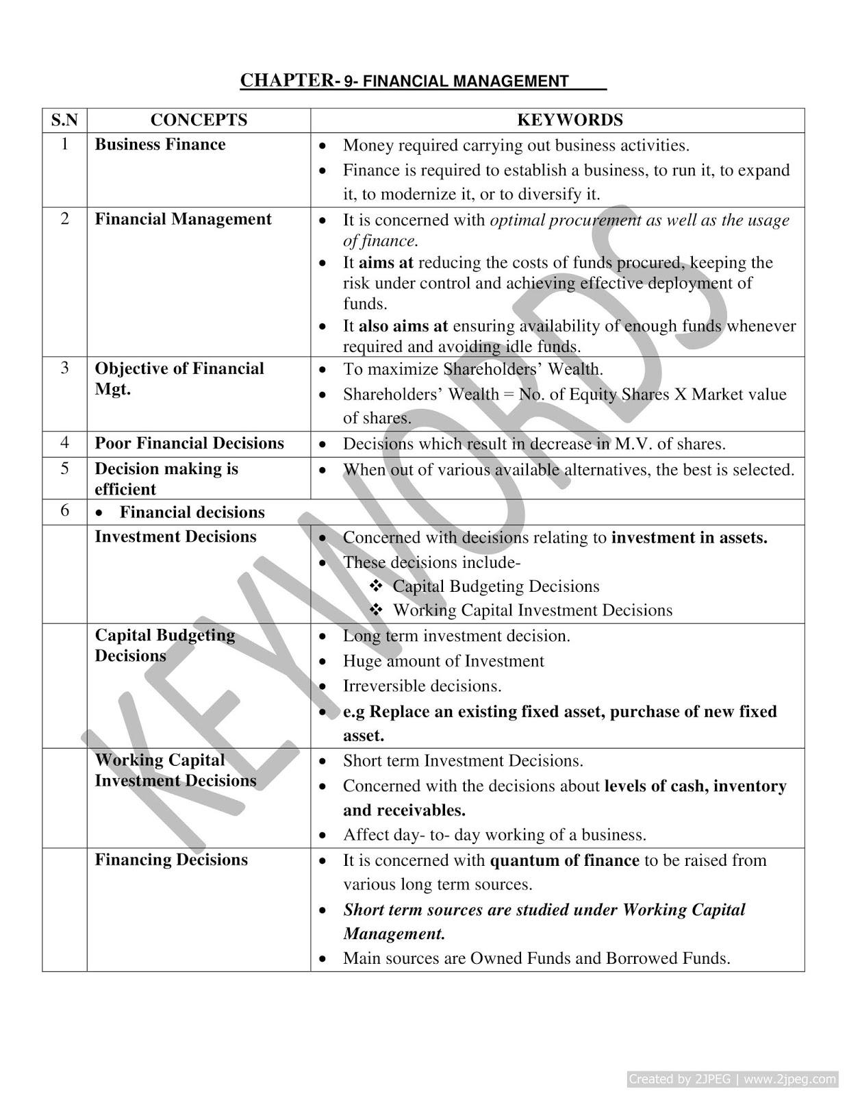 Essay illustration topic phd thesis grants