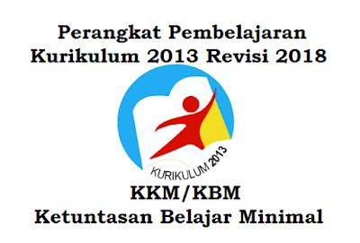 KKM/KBM Kelas 4 Kurikulum 2013 Revisi 2018