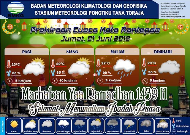 BMKG : Siapkan Selimut Tebal Karena Malam Ini Hujan Akan Mengguyur Wilayah Toraja