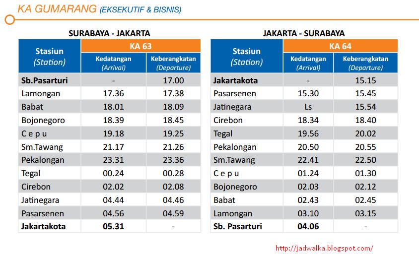 jadwal kereta api ka gumarang surabaya jakarta eksekutif bisnis rh jadwalka blogspot com jadwal kereta api ekonomi surabaya jakarta 2017 jadwal kereta api ekonomi surabaya jakarta 2017