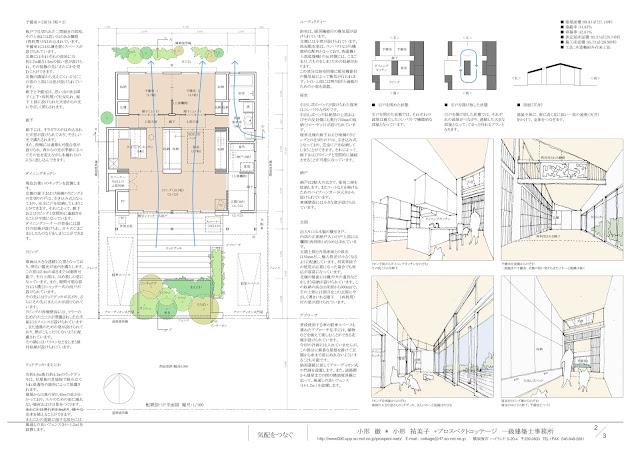 独身女性と二匹の犬のためのバリアフリーな平屋の家 平面計画 内観イメージ