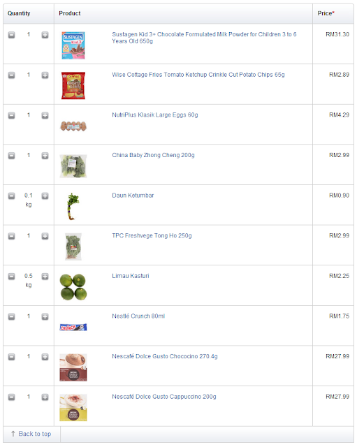 The stuffs that I order from Tesco Online Shopping
