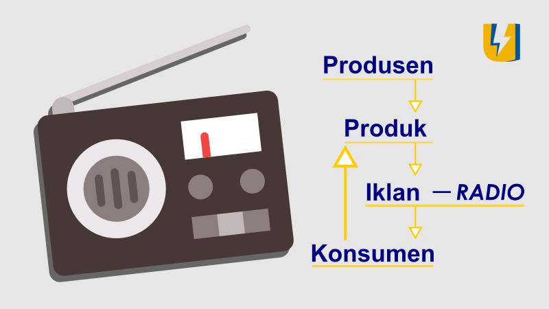 Mengenalkan Produk ke Masyarakat Melalui Iklan Radio