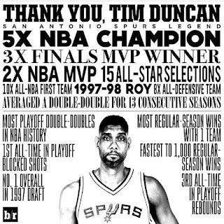 Tim Duncan, Tim Duncan retires, Tim Duncan, Spurs